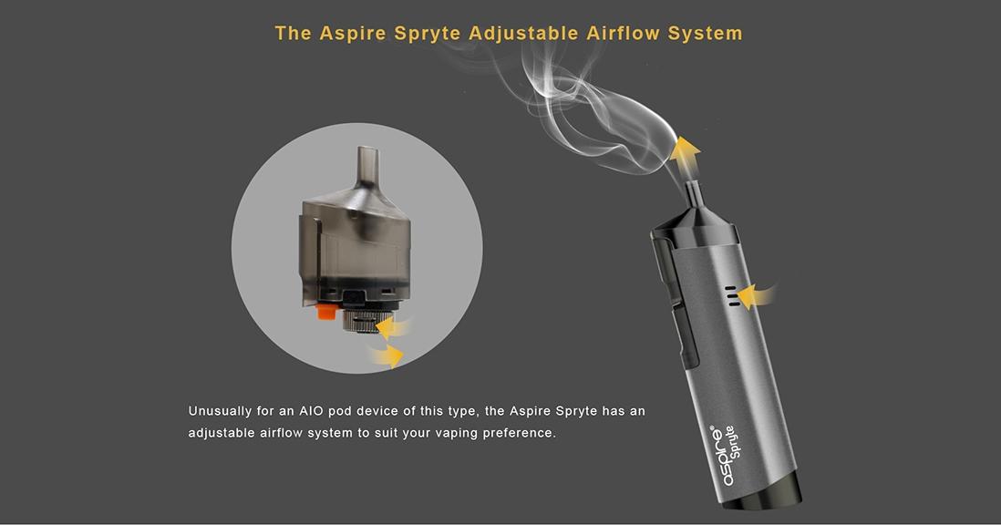 Aspire Spryte AIO Kit Airflow System