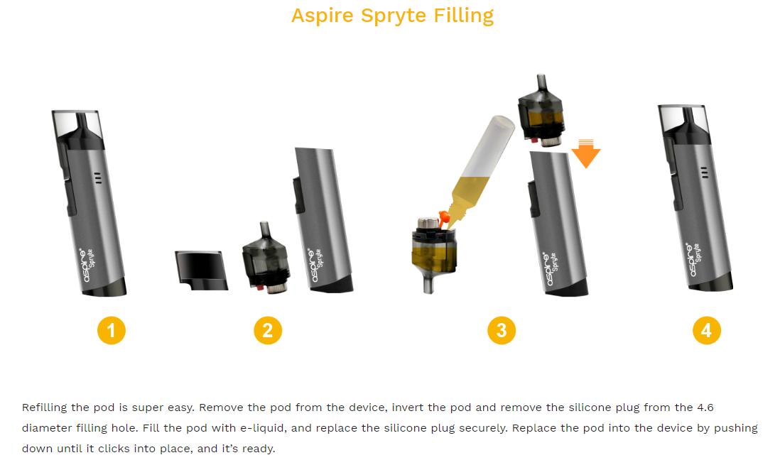 Aspire Spryte Pod Filling