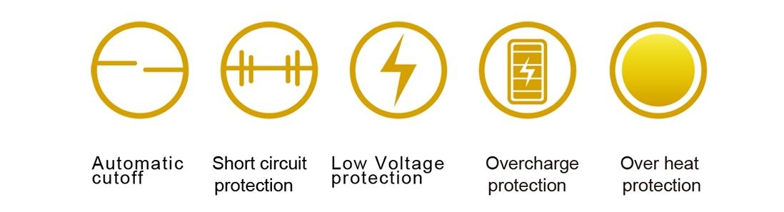 Aspire Tigon Safety Features
