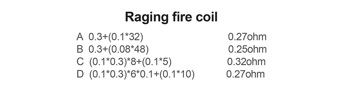 Demon Killer Raging Fire Coil Features
