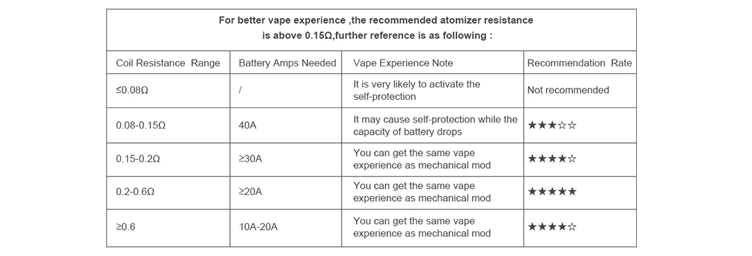 Ehpro Armor Prime Mod Recommended Resistance