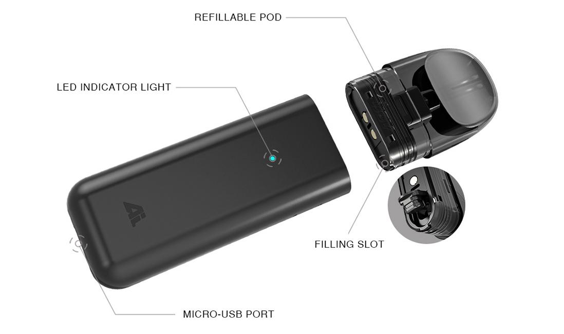 IJOY AI Pod Kit Overview