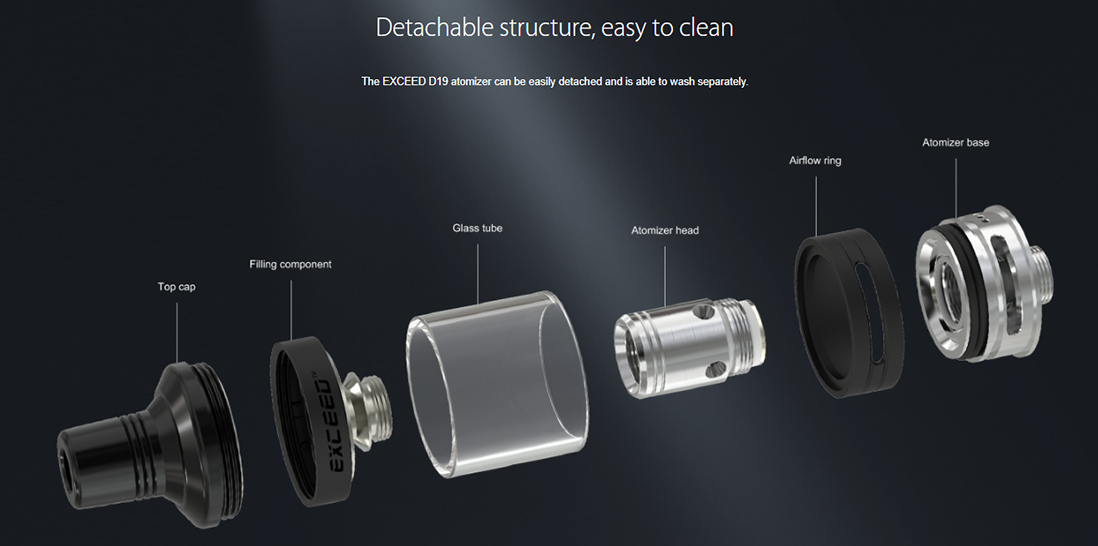 Joyetech EXCEED D19 Atomizer Structure