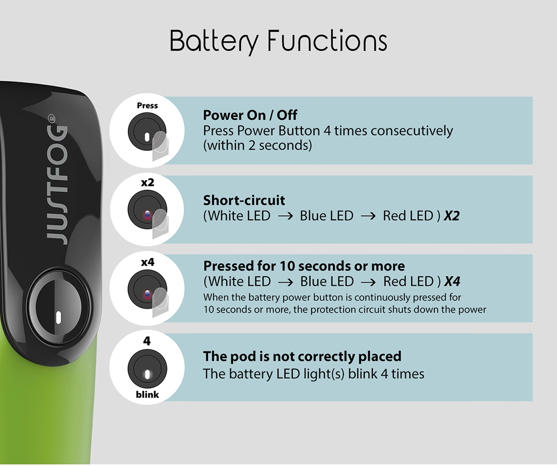 Justfog C601 All-in-one Starter Kit Battery Funtion