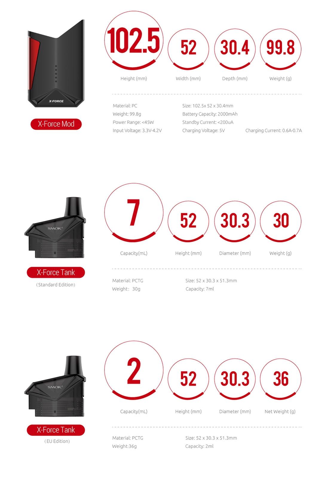 SMOK X-Force Kit Parameters