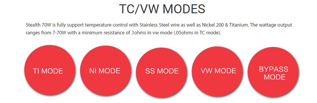 Tesla Stealth 70W Kit Modes