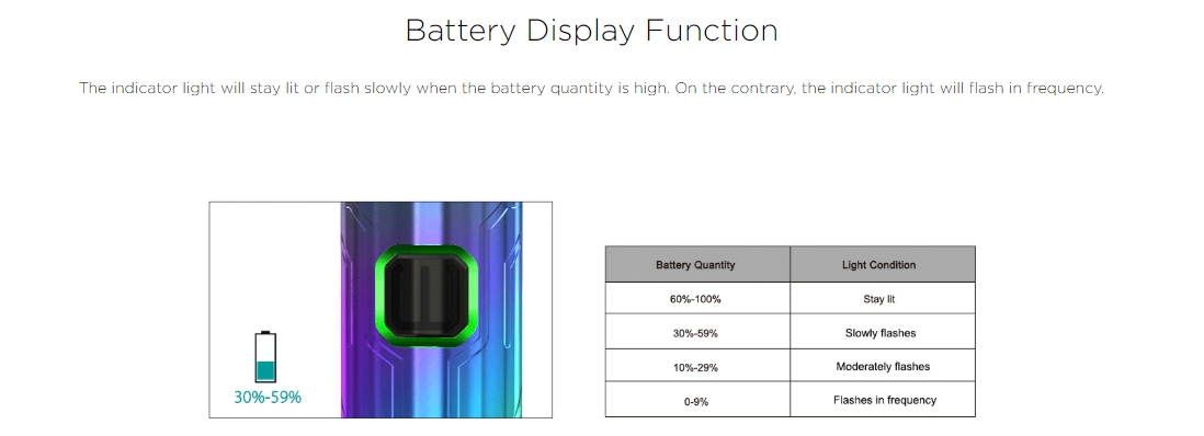 Wismec SINUOUS SOLO Battery Display
