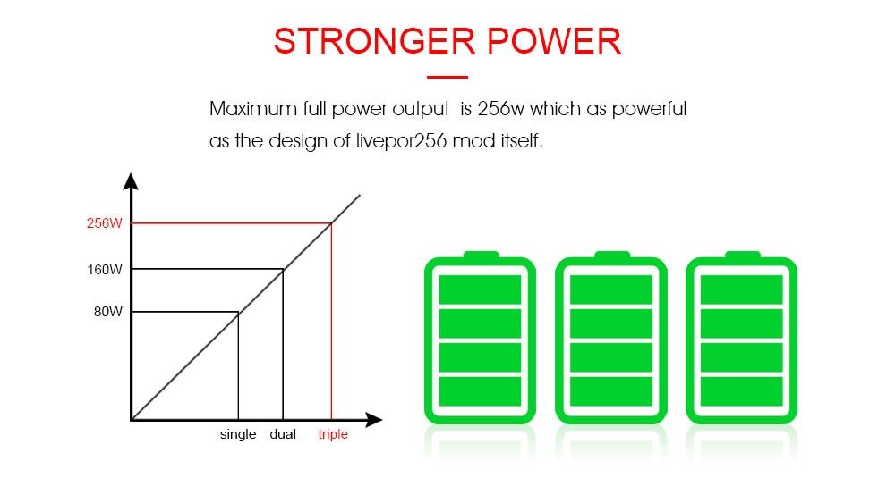 Yosta Livepor 256 Mod Strong Power